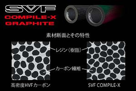 Công nghệ chế tác sợi carbon của hãng Daiwa